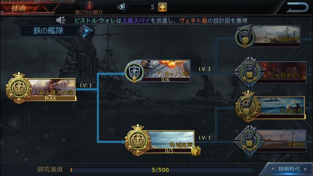 戦艦・ウォーシップサーガ 技術ツリー 研究
