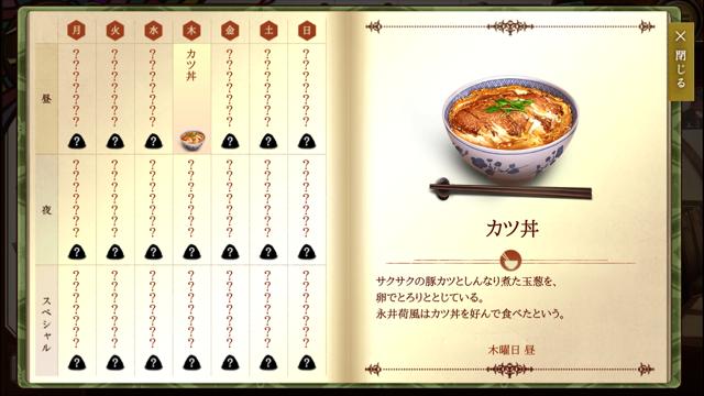 文豪とアルケミスト 食事 かつ丼